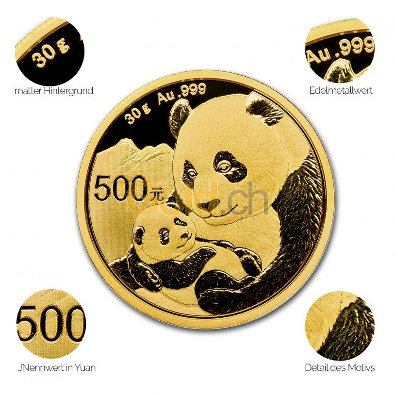 Goldmünze China Panda - Details des Revers