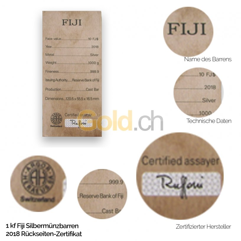 Fiji Silbermünzbarren - Rückseite & Zertifikat