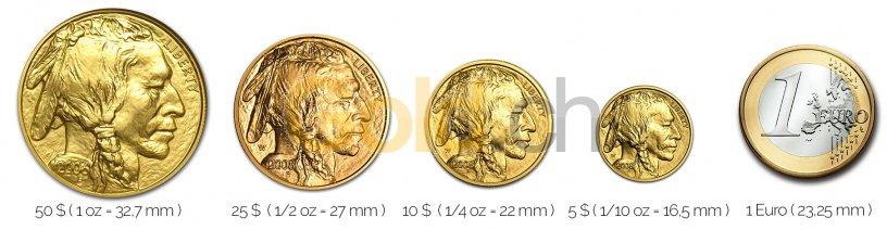 Größenvergleich American Buffalo Goldmünze mit 1 Euro-Stück
