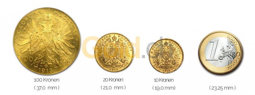 Größenvergleich Goldkrone Österreich Goldmünze mit 1 Euro-Stück