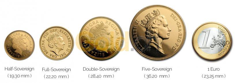 Größenvergleich Sovereign Goldmünze mit 1 Euro-Stück