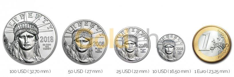 Größenvergleich American Platinum Eagle Platinmünze mit 1 Euro-Stück
