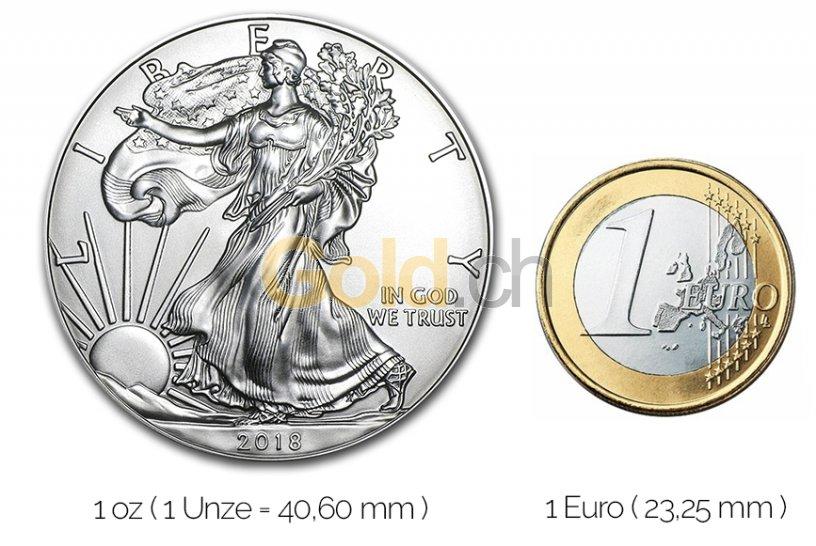 Größenvergleich American Silber Eagle Silbermünze mit 1 Euro-Stück