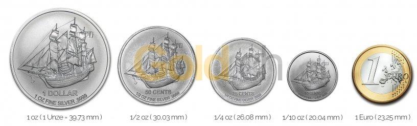Größenvergleich Cook Islands Bounty Silbermünze mit 1 Euro-Stück