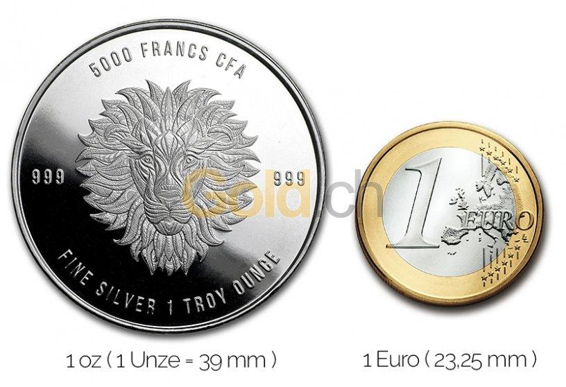 Größenvergleich Mandala Serie Silbermünze mit 1 Euro-Stück