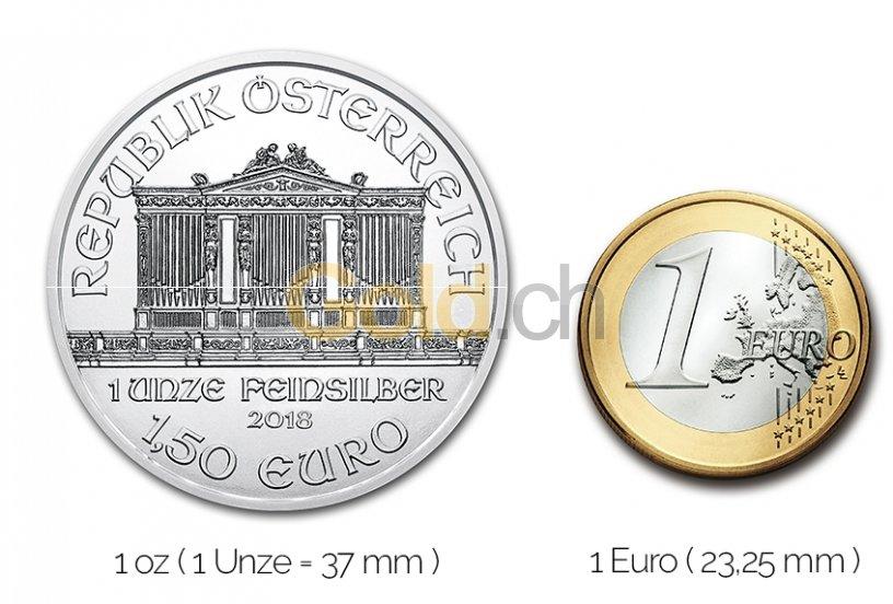 Größenvergleich Wiener Philharmoniker Silbermünze mit 1 Euro-Stück