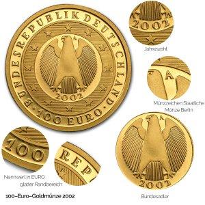 2002 Übergang zur Währungsunion – Einführung des Euro - Avers