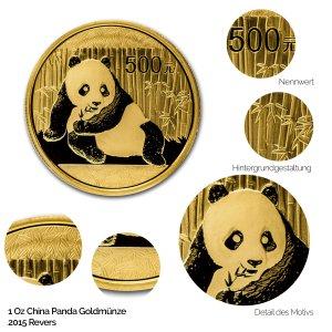 China Panda Gold 2015