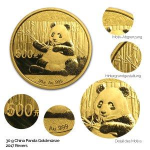 China Panda Gold 2017